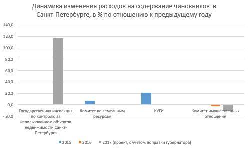 %d0%b8%d0%bc%d1%83%d1%89%d0%b5%d1%81%d1%82%d0%b2%d0%be