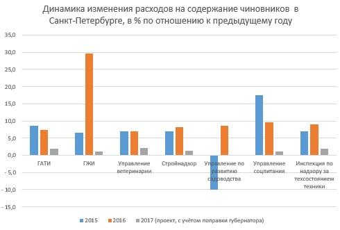 %d0%b8%d0%bd%d1%81%d0%bf%d0%b5%d0%ba%d1%86%d0%b8%d0%b8