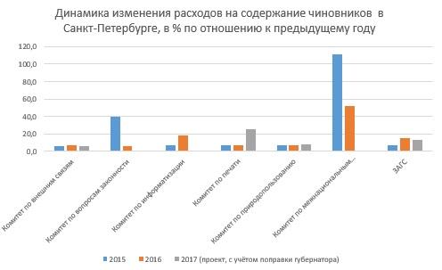 %d0%bf%d0%be%d0%bb%d0%b8%d1%82%d0%b8%d1%87%d0%b5%d1%81%d0%ba%d0%b8%d0%b9